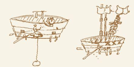 Modelos de barcas para sumergirse bajo el agua